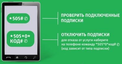Все способы узнать о подключенных платных услугах на Мегафоне
