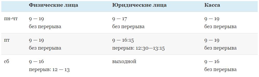 Ак Барс Онлайн банк личный кабинет вход
