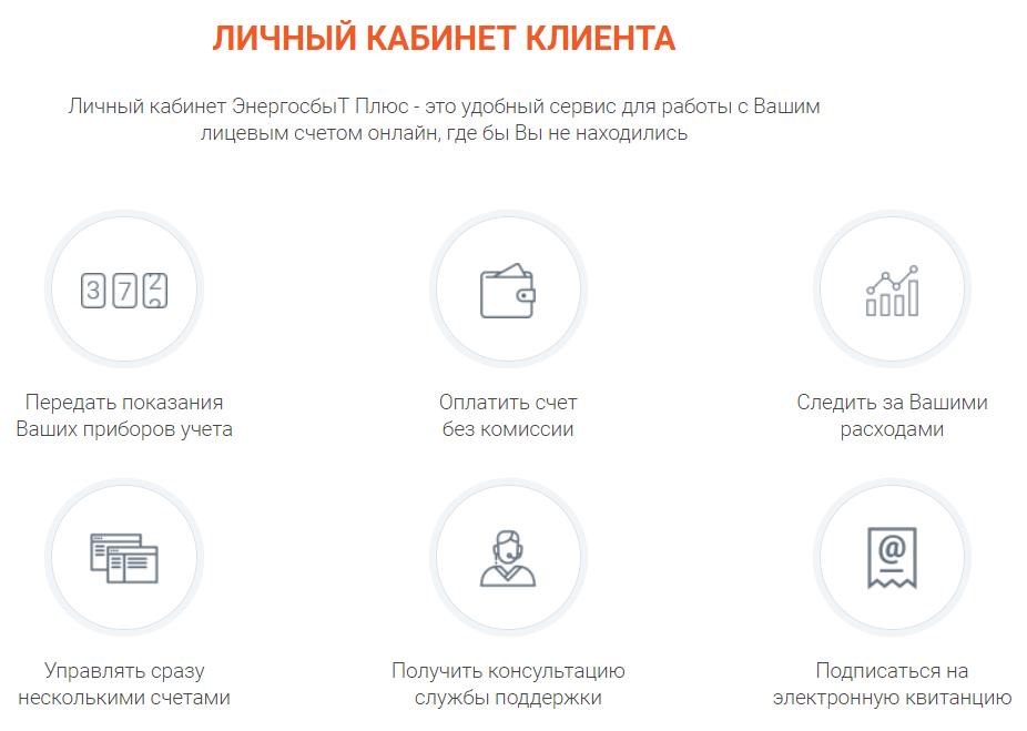 Владимирэнергосбыт личный кабинет физического лица